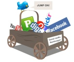 Social Media and Your Company, WHAT PLAN? Don't People Buy From Me Just b/c I am on Twitter?